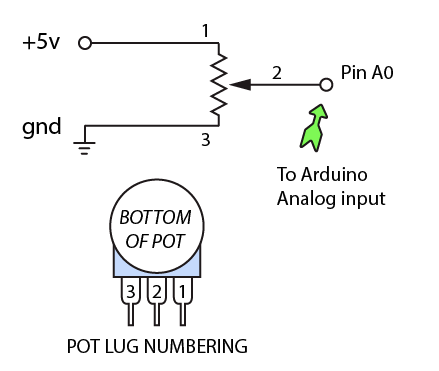 Connect a Potentiometer
